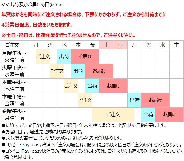 84円普通切手・ウメ