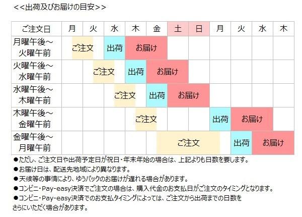 2019年冬のグリーティング(63円)