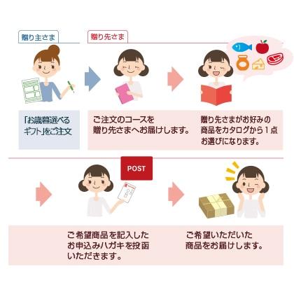 郵便局のお歳暮 選べるギフト 栴檀コース