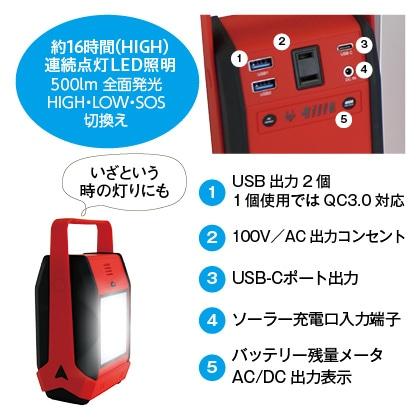 <富士倉>ソーラーパネル付80Wモバイルバッテリー