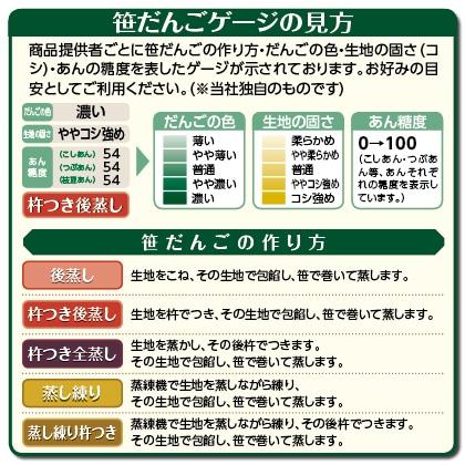 <魚沼>笹だんご(つぶあん20個)、ちまき10個