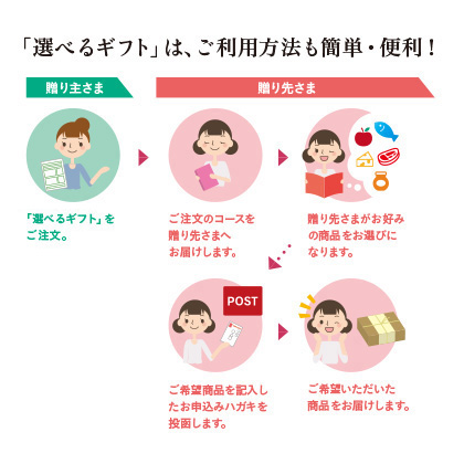 選べるギフト 風コースS(2)写真入りメッセージカード(有料)込