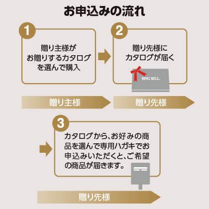 選べる国産和牛カタログギフト 健勝コース(母の日にお届け)