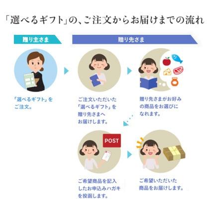 選べる国産和牛カタログギフト 延壽(えんじゅ)C