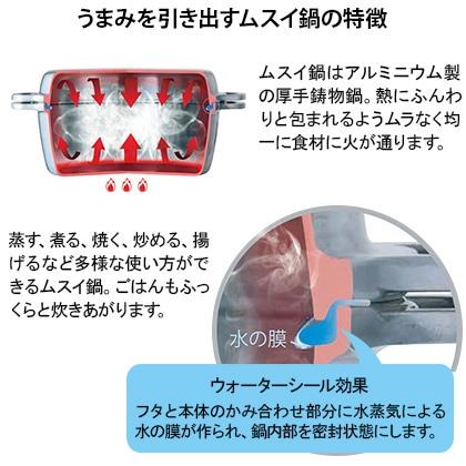 ムスイ鍋20cm