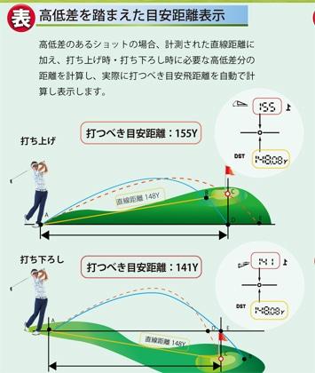 レーザー距離計測器 ShotNavi Laser Sniper X1 ブラック