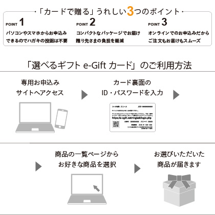 選べるギフト 花コース(e−Gift) 写真入りメッセージカード(有料)込