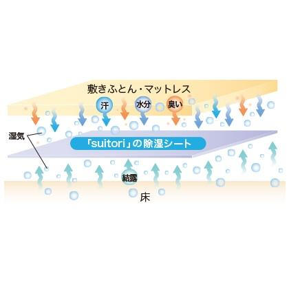 〈suitori〉湿気を吸い取る除湿シート(シングル)