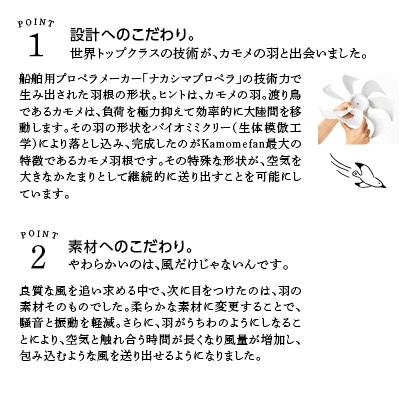 <ドウシシャ>kamomefan 28cmリビングファン