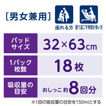 【ケース販売】肌ケアアクティ 朝までぐっすり 尿とりパッド 8回分吸収 18枚×6パック