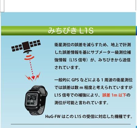 GPSゴルフナビ ShotNavi HuG-FW ブラック