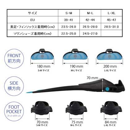 【SEAC】シュノーケリング3点セット TRIS SPRINT GIGLIO DRYSNORKEL SET ブルー 39〜41