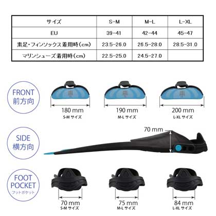 【SEAC】シュノーケリング3点セット TRIS SPRINT GIGLIO DRYSNORKEL SET ブルー 45〜47