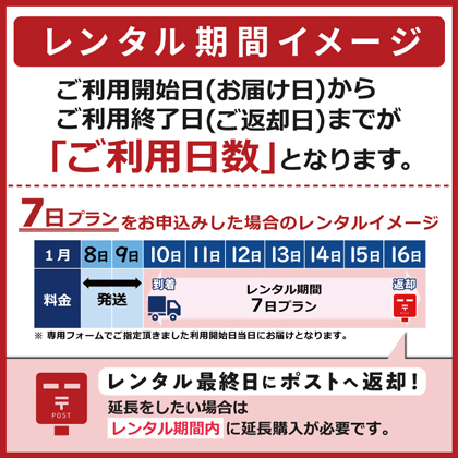 WiMAX WX06  10GB/3日 14日間レンタル補償付きプラン