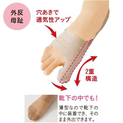 薄型母趾サポーター(2枚・適応サイズ=22.0〜23.5cm)