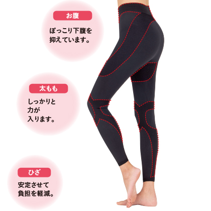 いつもの動きが運動にかわるスパッツ(M〜L)
