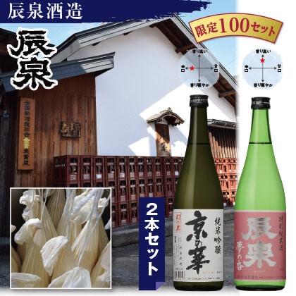 辰泉 純米吟醸・特別純米 720mlセット